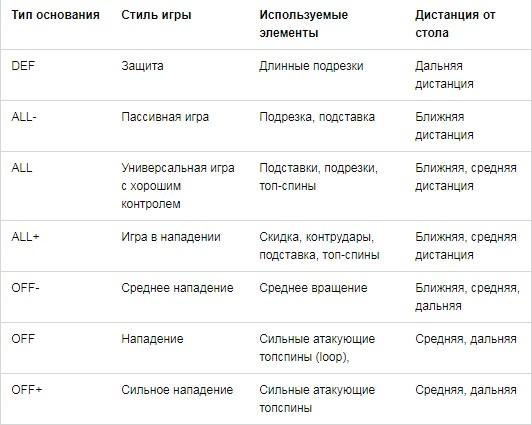 unikalnist_raketka_dlja_nastilnogo_tenisu.jpg